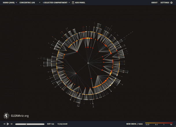 SPaTo visualization: concentric shortest-path tree layout